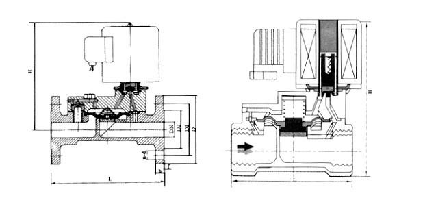 zcs水液电磁阀,水用电磁阀,黄铜电磁阀,铸铁电磁阀