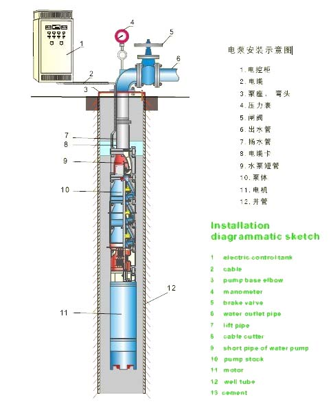 潜水泵卧式安装示意图 鱼缸潜水泵安装示意图 灌溉潜水泵-鱼缸潜水